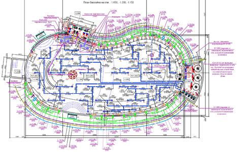 Проект бизнес план аквапарк