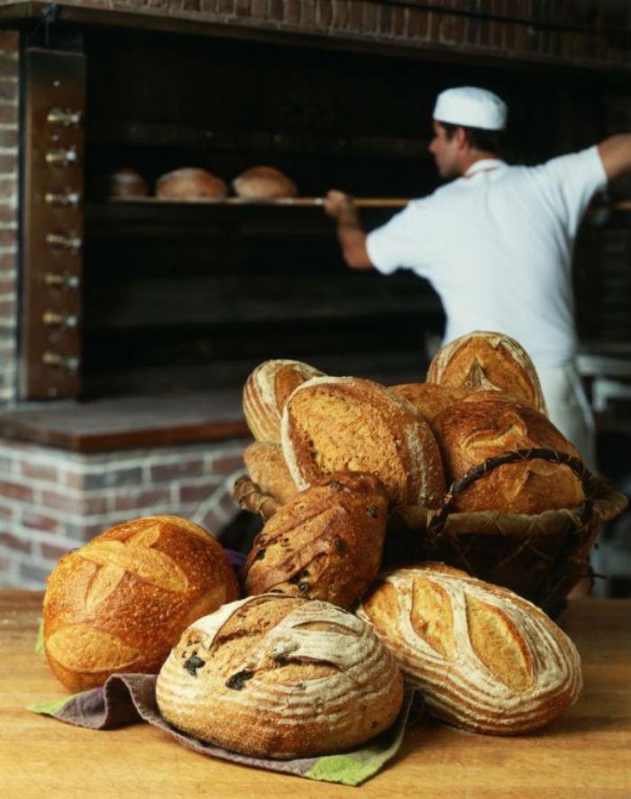 Аналитическое исследование факторов риска и перспектив открытия мини-пекарни