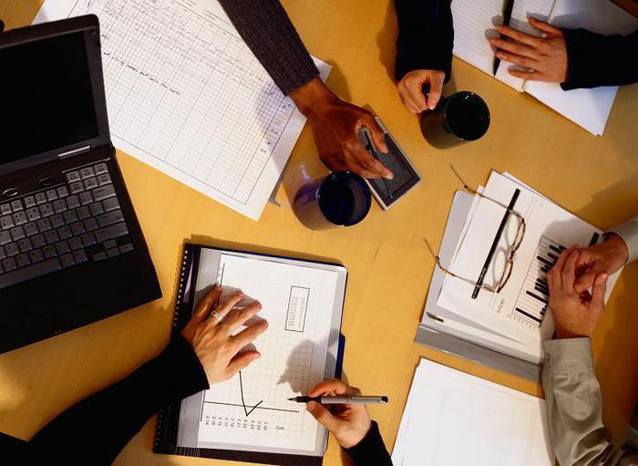 Цели описания бизнес-процесса