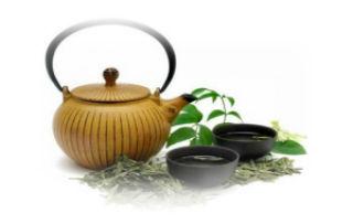 Бизнес-план магазина по реализации чая