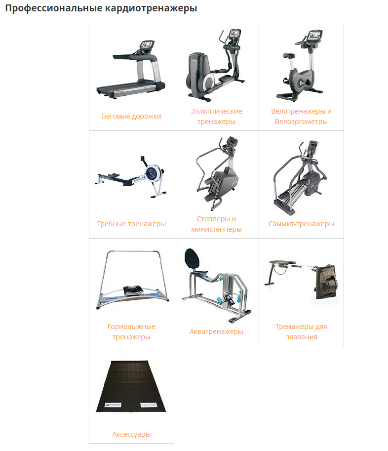 Business plan fitness club equipment