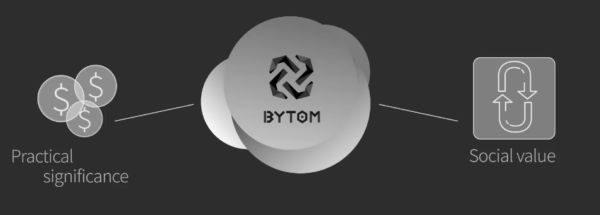Особенности работы системы Криптовалюта Bytom